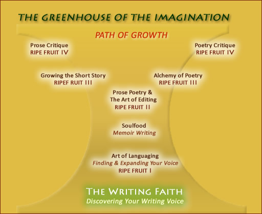 NewPathOfGrowth_writingFaith